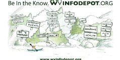 West Virginia Info Depot
